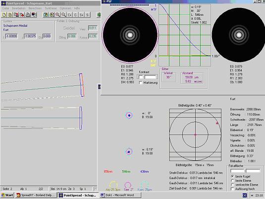 Der mangin spiegel das vergessene astro objektiv teleskop